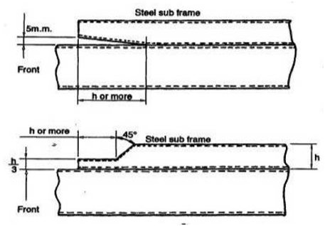 Truck Steel Sub frame Blueprint