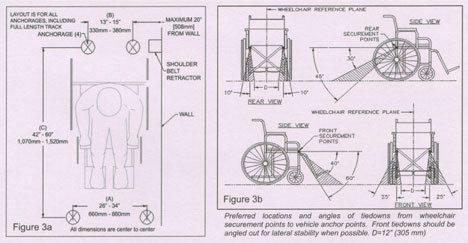 wheelchair anchor points
