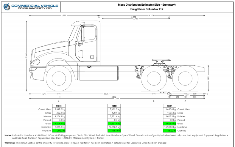 Axle Load Calculation Diagram : Axle load calculations commercial vehicle compliance