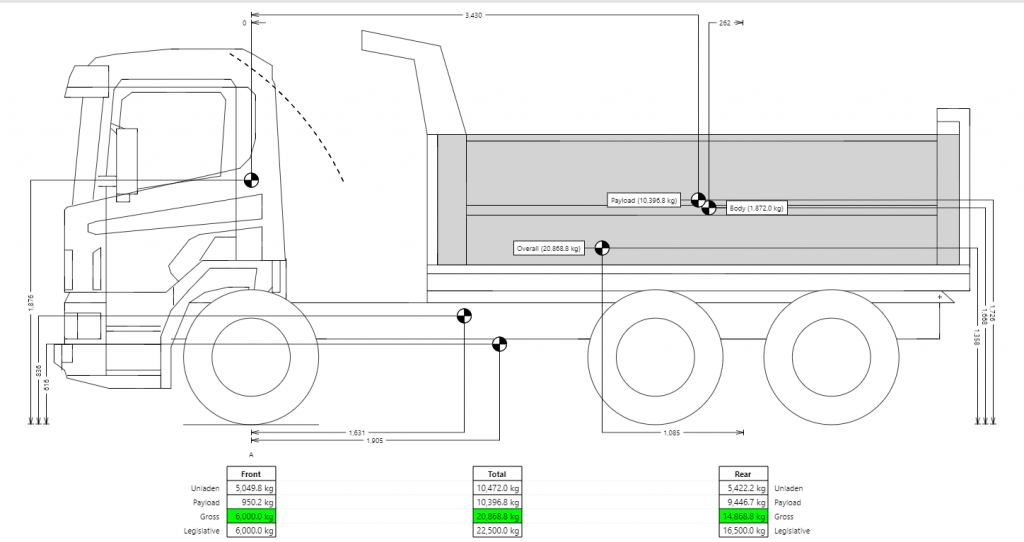 Axle load calculations drawing